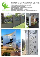 Aluminum perforated decorative panel for curtain wall facade cladding wall panel with 3mm thickness perforated sheet